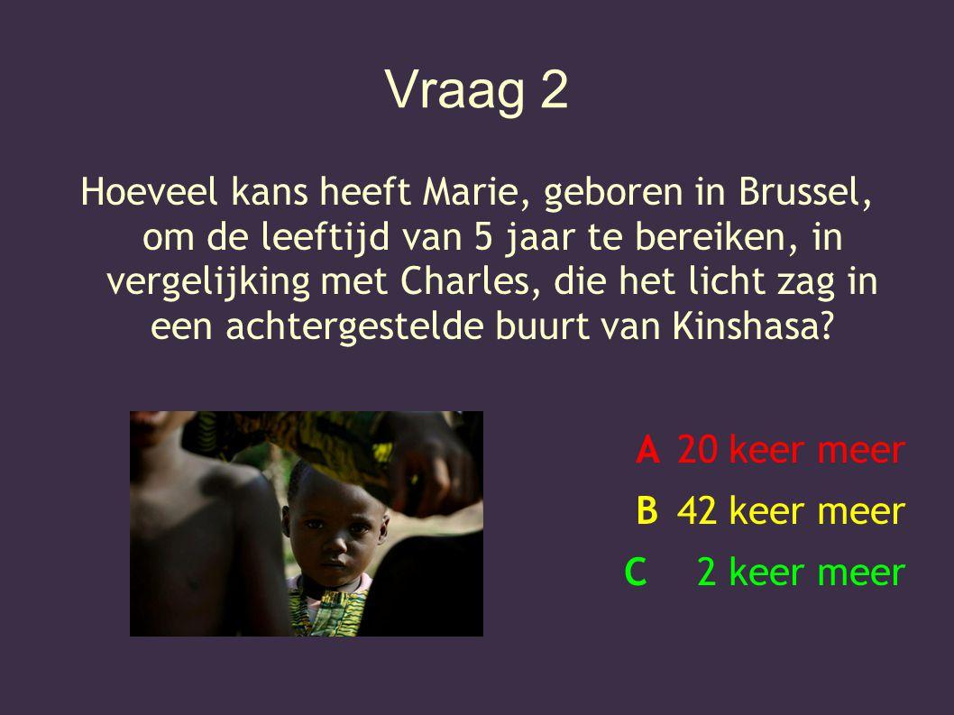 Vraag 2 Hoeveel kans heeft Marie, geboren in Brussel, om de leeftijd van 5 jaar te bereiken, in vergelijking met Charles, die het licht zag in een ach