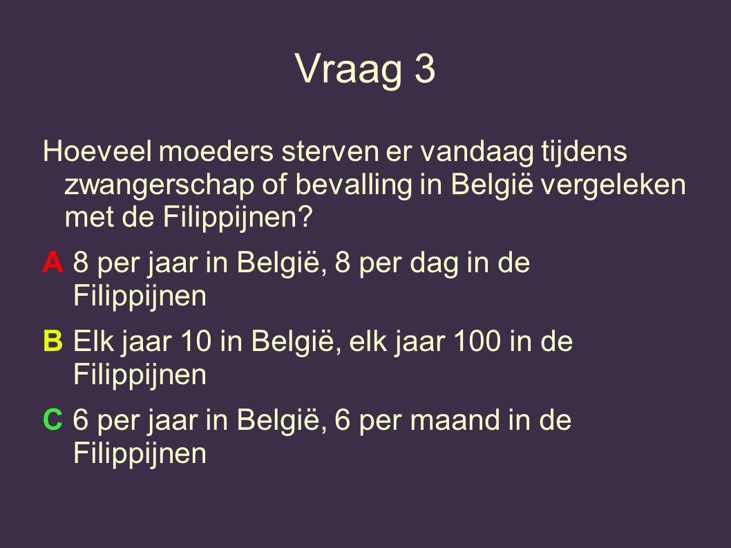 Vraag 3 Hoeveel moeders sterven er vandaag tijdens zwangerschap of bevalling in België vergeleken met de Filippijnen? A 8 per jaar in België, 8 per da