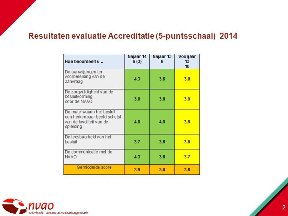 Resultaten evaluatie Accreditatie (5-puntsschaal) 2014 2