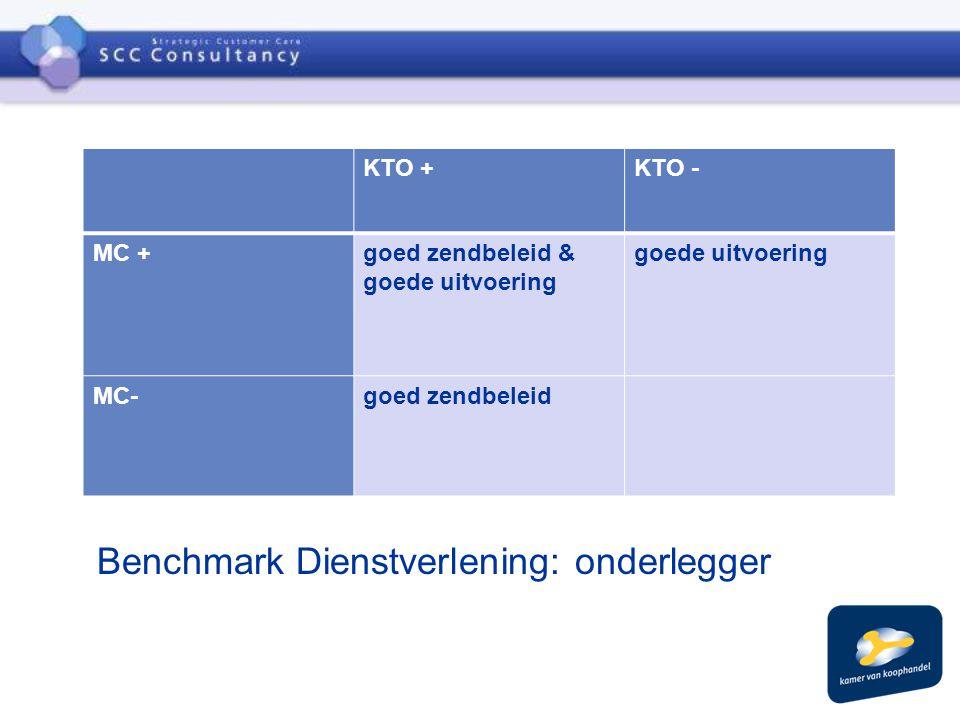Benchmark Dienstverlening: onderlegger KTO +KTO - MC +goed zendbeleid & goede uitvoering MC-goed zendbeleid