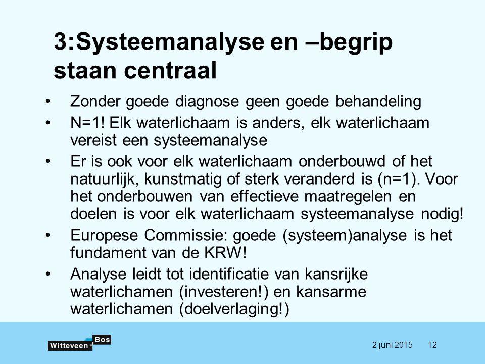 3:Systeemanalyse en –begrip staan centraal Zonder goede diagnose geen goede behandeling N=1! Elk waterlichaam is anders, elk waterlichaam vereist een