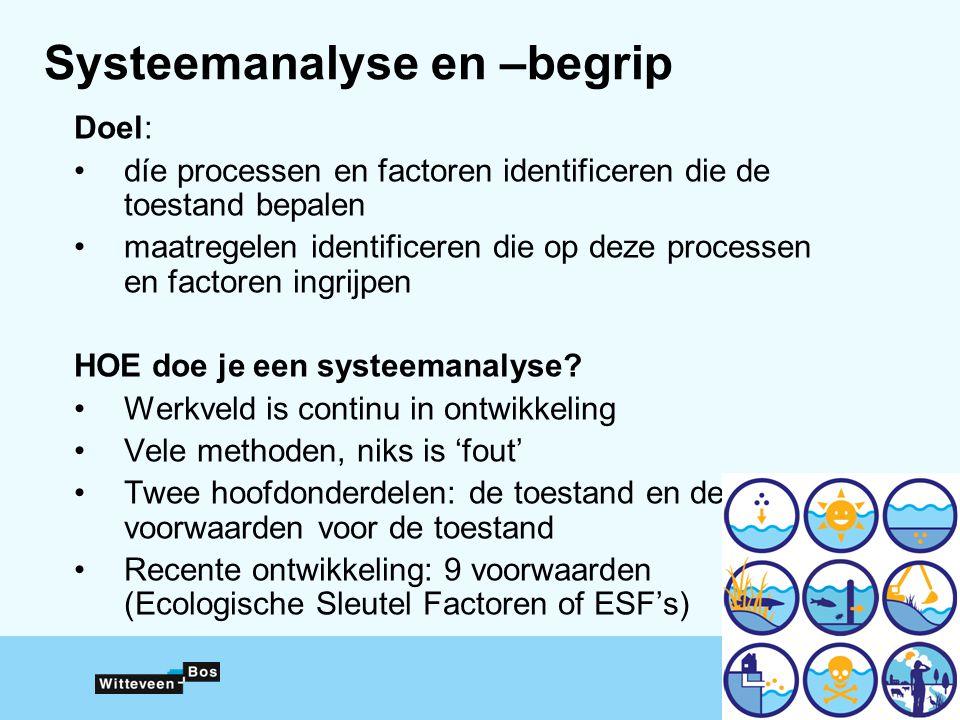 Systeemanalyse en –begrip Doel: díe processen en factoren identificeren die de toestand bepalen maatregelen identificeren die op deze processen en fac