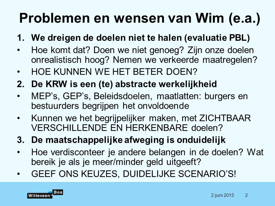 Problemen en wensen van Wim (e.a.) 1.We dreigen de doelen niet te halen (evaluatie PBL) Hoe komt dat? Doen we niet genoeg? Zijn onze doelen onrealisti