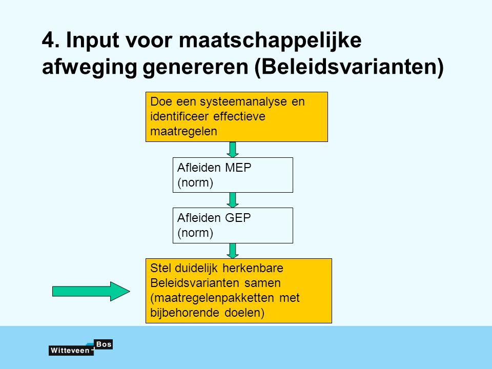 4. Input voor maatschappelijke afweging genereren (Beleidsvarianten) Afleiden MEP (norm) Afleiden GEP (norm) Stel duidelijk herkenbare Beleidsvariante