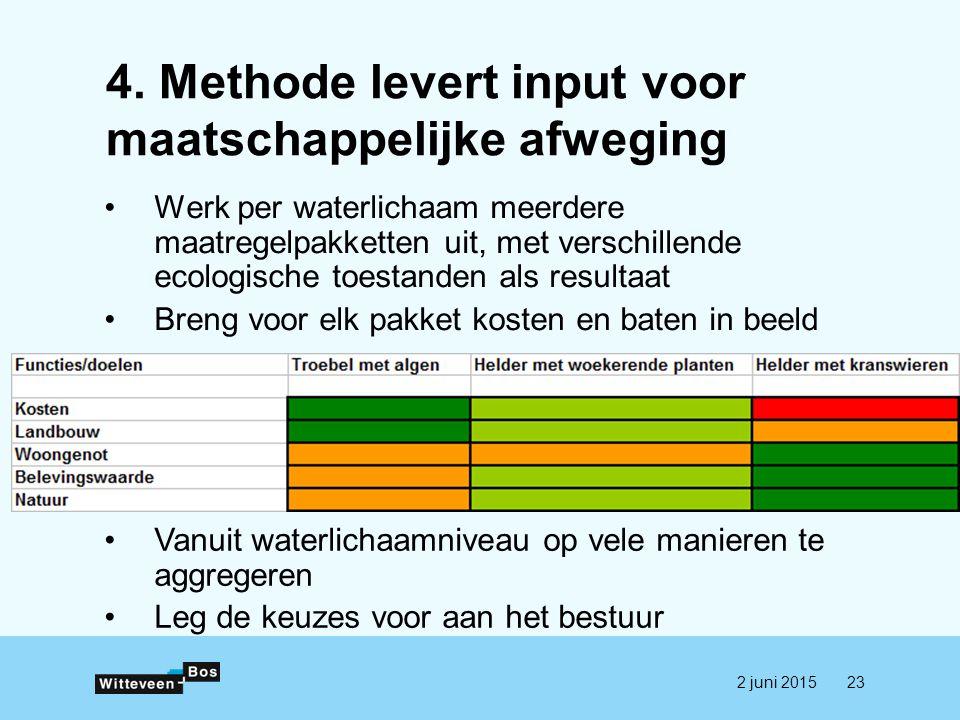 4. Methode levert input voor maatschappelijke afweging 232 juni 2015 Werk per waterlichaam meerdere maatregelpakketten uit, met verschillende ecologis