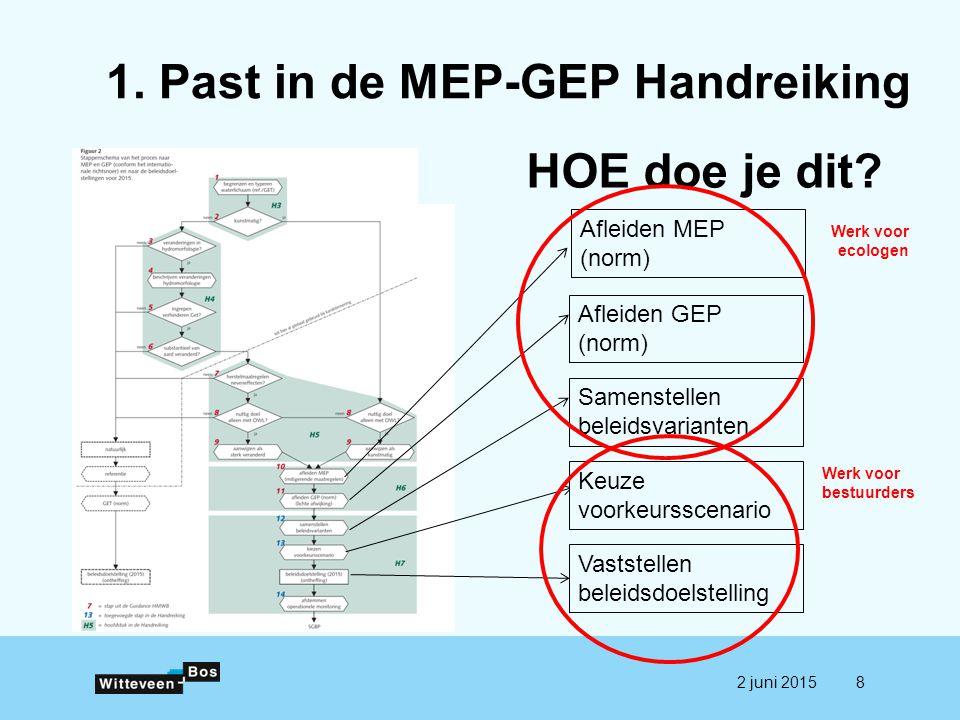 1. Past in de MEP-GEP Handreiking 2 juni 20158 Werk voor ecologen Afleiden GEP (norm) Keuze voorkeursscenario Vaststellen beleidsdoelstelling Samenste