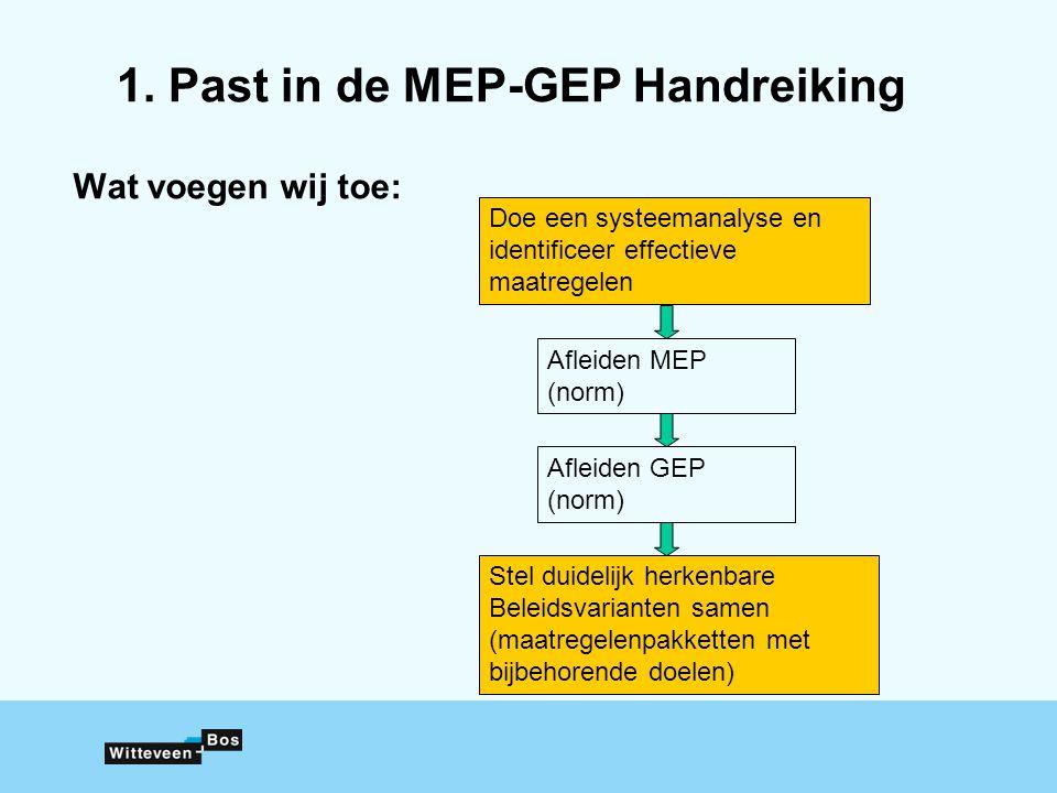 1. Past in de MEP-GEP Handreiking Afleiden MEP (norm) Afleiden GEP (norm) Stel duidelijk herkenbare Beleidsvarianten samen (maatregelenpakketten met b