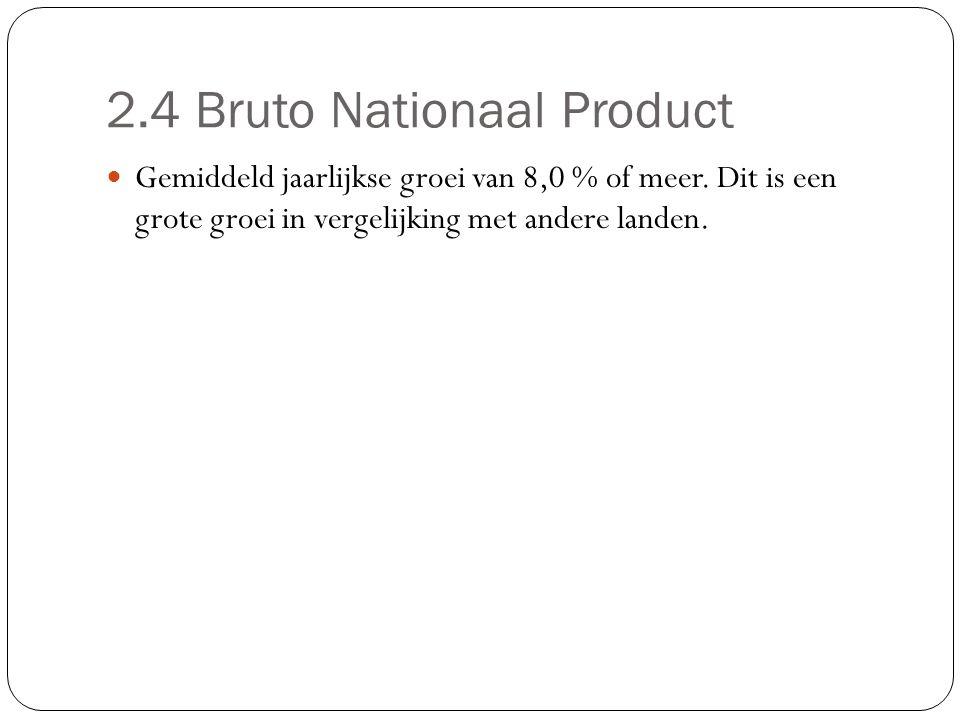 2.4 Bruto Nationaal Product Gemiddeld jaarlijkse groei van 8,0 % of meer. Dit is een grote groei in vergelijking met andere landen.