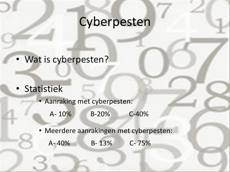 Wat is cyberpesten? Statistiek Aanraking met cyberpesten: A- 10% B-20% C-40% Meerdere aanrakingen met cyberpesten: A- 40% B- 13% C- 75%