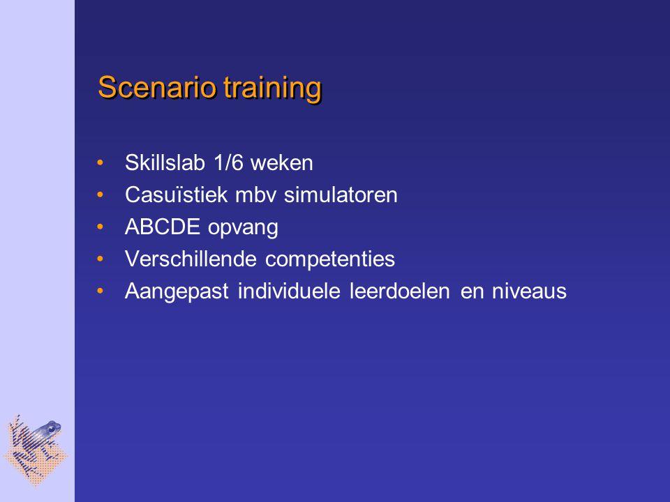 Skillslab 1/6 weken Casuïstiek mbv simulatoren ABCDE opvang Verschillende competenties Aangepast individuele leerdoelen en niveaus