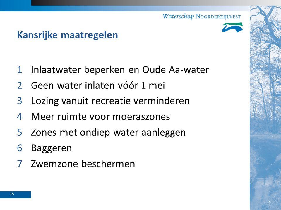 Kansrijke maatregelen 1Inlaatwater beperken en Oude Aa-water 2Geen water inlaten vóór 1 mei 3Lozing vanuit recreatie verminderen 4Meer ruimte voor moe