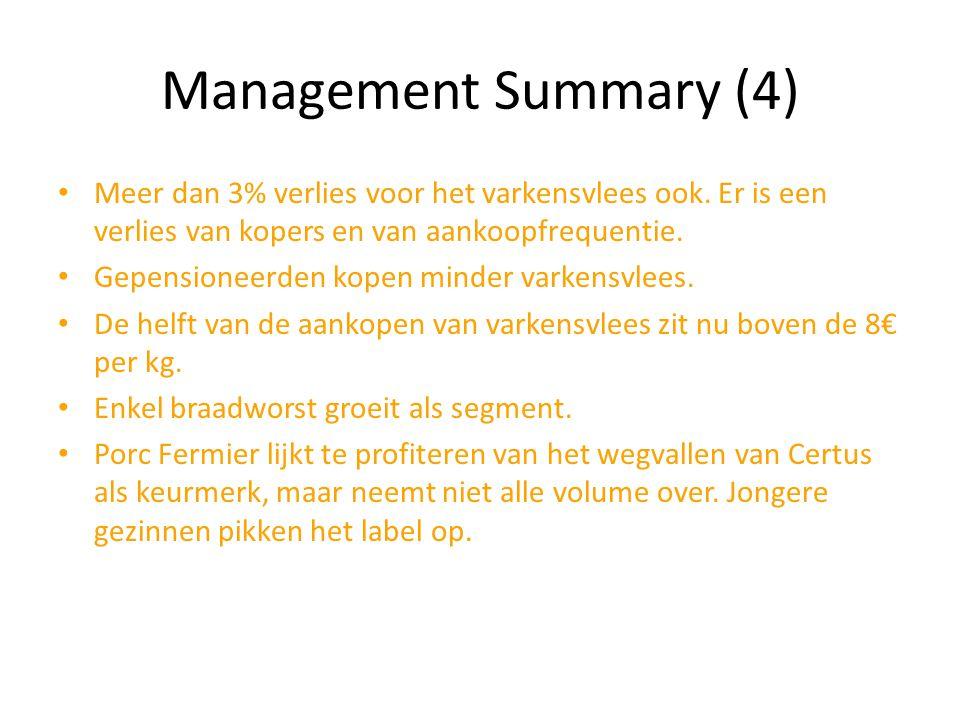 Management Summary (4) Meer dan 3% verlies voor het varkensvlees ook. Er is een verlies van kopers en van aankoopfrequentie. Gepensioneerden kopen min