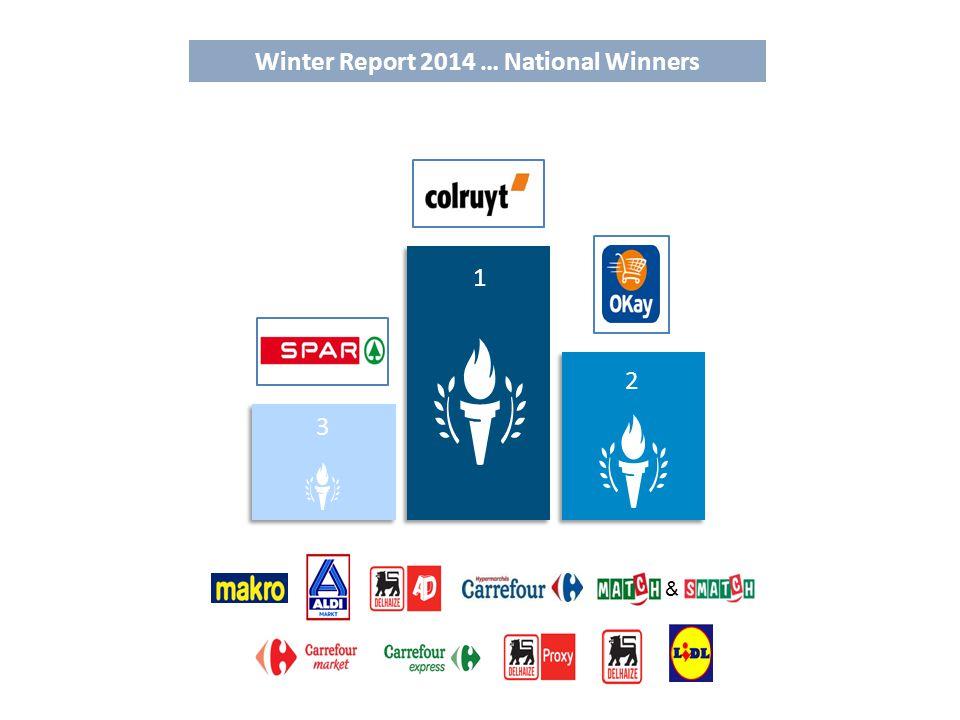 Winter Report 2014 … National Winners 1 2 3 &