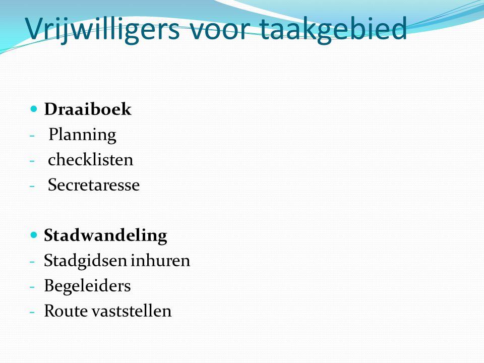 Draaiboek - Planning - checklisten - Secretaresse Stadwandeling - Stadgidsen inhuren - Begeleiders - Route vaststellen