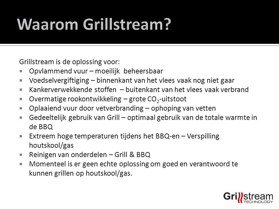 Grillstream is de oplossing voor:  Opvlammend vuur – moeilijk beheersbaar  Voedselvergiftiging – binnenkant van het vlees vaak nog niet gaar  Kankerverwekkende stoffen – buitenkant van het vlees vaak verbrand  Overmatige rookontwikkeling – grote CO 2 -uitstoot  Oplaaiend vuur door vetverbranding – ophoping van vetten  Gedeeltelijk gebruik van Grill – optimaal gebruik van de totale warmte in de BBQ  Extreem hoge temperaturen tijdens het BBQ-en – Verspilling houtskool/gas  Reinigen van onderdelen – Grill & BBQ  Momenteel is er geen echte oplossing om goed en verantwoord te kunnen grillen op houtskool/gas.