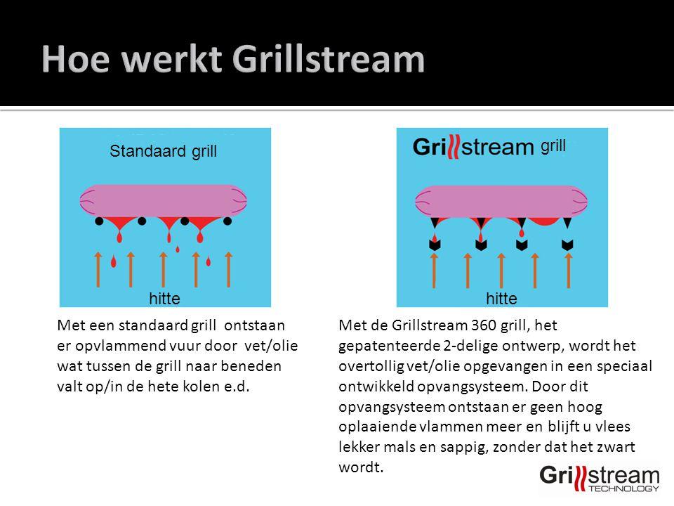 Met een standaard grill ontstaan er opvlammend vuur door vet/olie wat tussen de grill naar beneden valt op/in de hete kolen e.d. Met de Grillstream 36