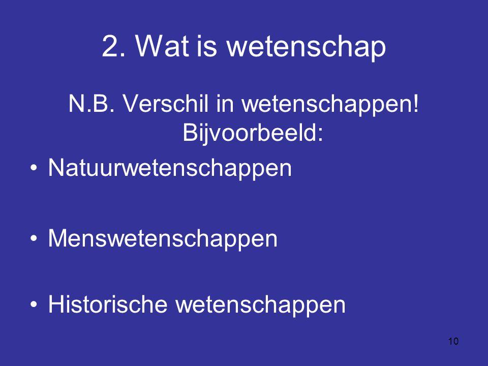 10 2. Wat is wetenschap N.B. Verschil in wetenschappen! Bijvoorbeeld: Natuurwetenschappen Menswetenschappen Historische wetenschappen