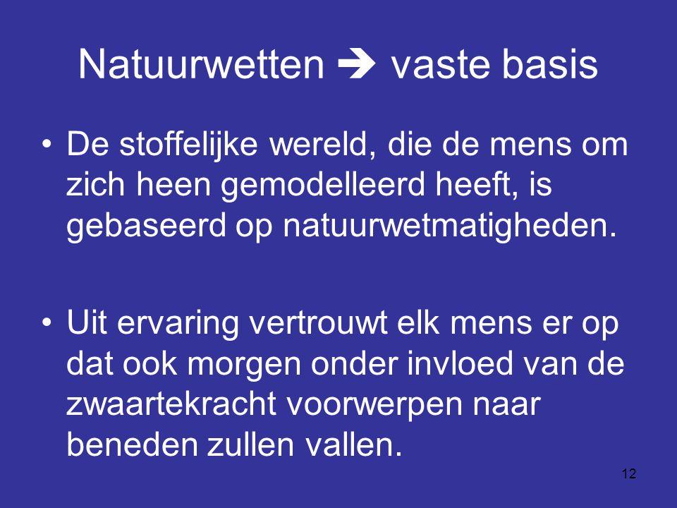 12 Natuurwetten  vaste basis De stoffelijke wereld, die de mens om zich heen gemodelleerd heeft, is gebaseerd op natuurwetmatigheden. Uit ervaring ve