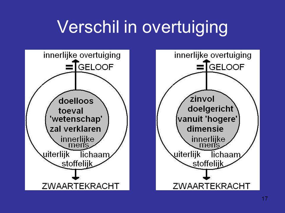 17 Verschil in overtuiging