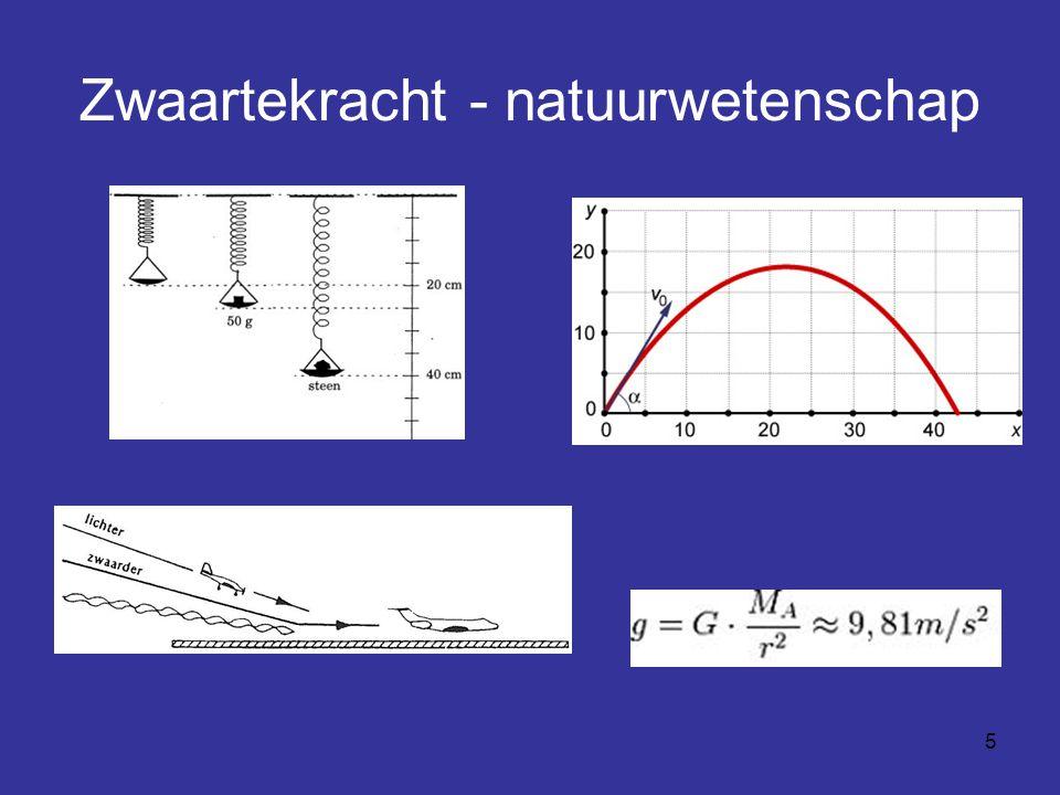 5 Zwaartekracht - natuurwetenschap