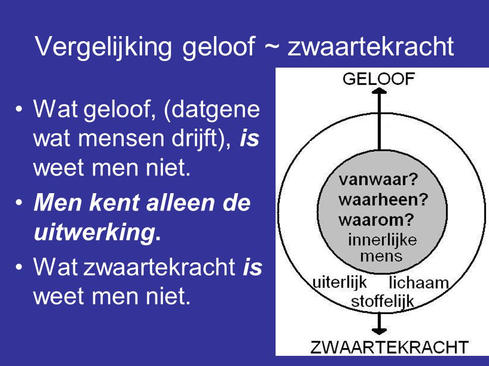7 Vergelijking geloof ~ zwaartekracht Wat geloof, (datgene wat mensen drijft), is weet men niet. Men kent alleen de uitwerking. Wat zwaartekracht is w