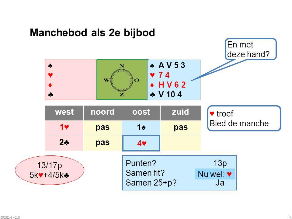 SF2E14 v2.0 13 Manchebod als 2e bijbod ♠♥♦♣♠♥♦♣ ♠A V 5 3 ♥7 4 ♦H V 6 ♣V 10 4 westnoordoostzuid 1♥pas1♠pas 2♣pas Wat heeft partner.