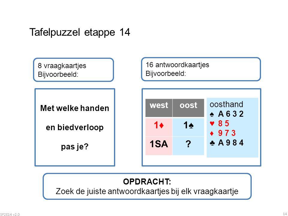 SF2E14 v2.0 14 Tafelpuzzel etappe 14 OPDRACHT: Zoek de juiste antwoordkaartjes bij elk vraagkaartje 8 vraagkaartjes Bijvoorbeeld: 16 antwoordkaartjes Bijvoorbeeld: Met welke handen en biedverloop pas je.