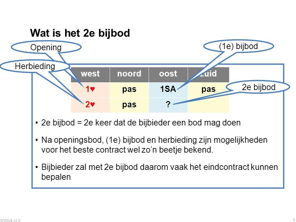 SF2E14 v2.0 3 Wat is het 2e bijbod 2e bijbod = 2e keer dat de bijbieder een bod mag doen Na openingsbod, (1e) bijbod en herbieding zijn mogelijkheden