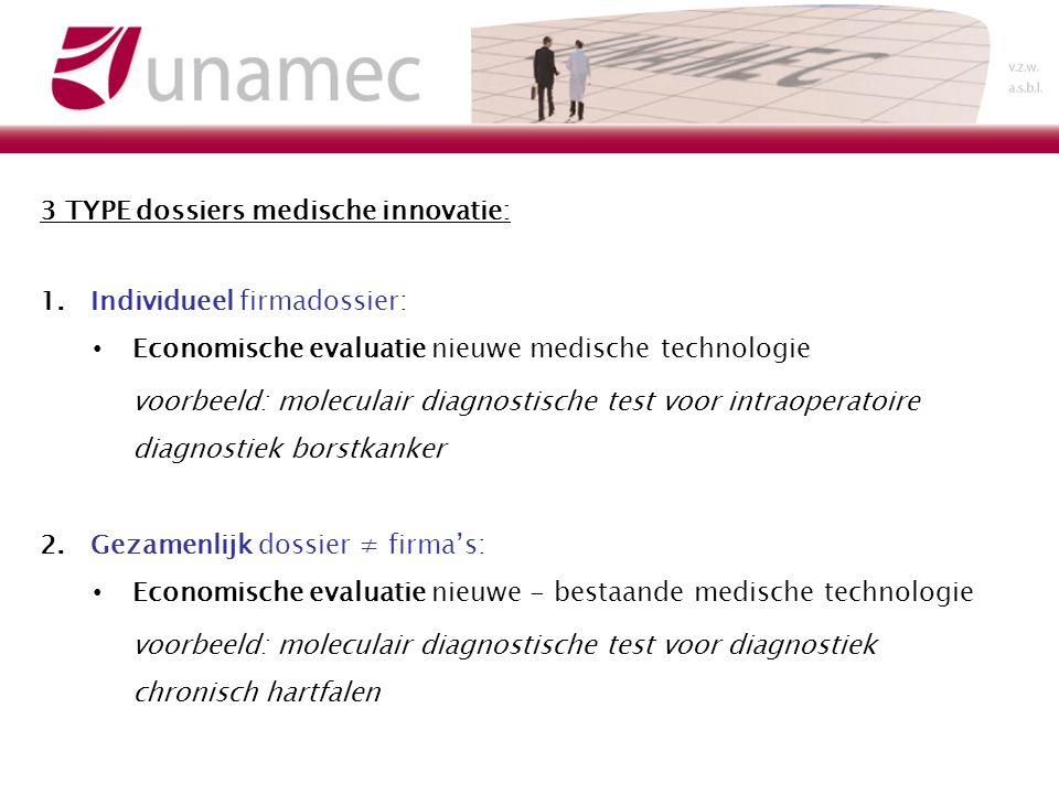3 TYPE dossiers medische innovatie: 1.Individueel firmadossier 2.