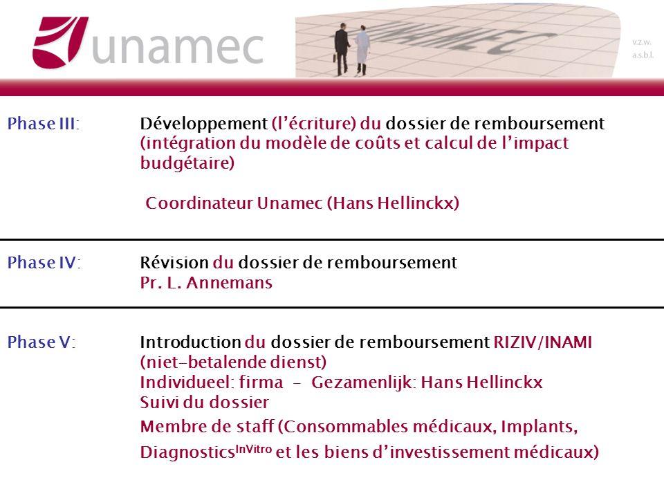 Phase III:Développement (lécriture) du dossier de remboursement (intégration du modèle de coûts et calcul de limpact budgétaire) Coordinateur Unamec (Hans Hellinckx) Phase IV:Révision du dossier de remboursement Pr.