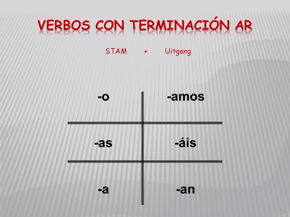 3 Singular yo tú él / ella / Usted Plural nosotros vosotros ellos / ellas / Ustedes