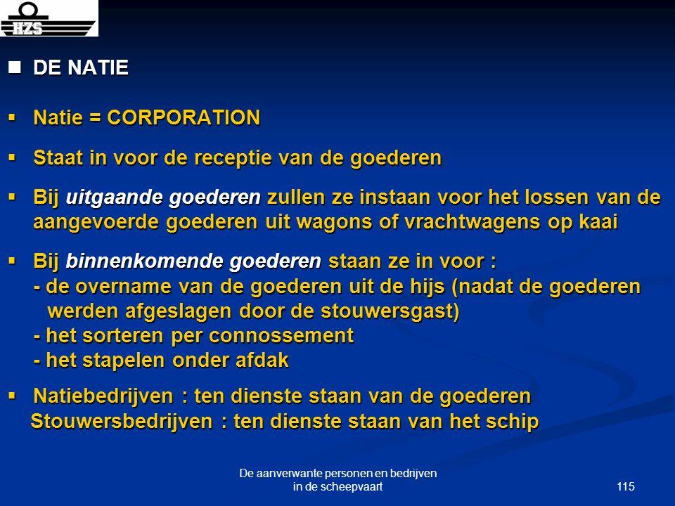 115 De aanverwante personen en bedrijven in de scheepvaart DE NATIE DE NATIE Natie = CORPORATION Natie = CORPORATION Staat in voor de receptie van de