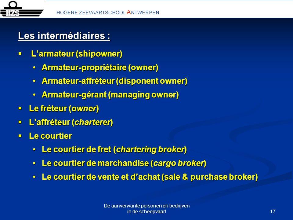 17 De aanverwante personen en bedrijven in de scheepvaart HOGERE ZEEVAARTSCHOOL A NTWERPEN Les intermédiaires : Larmateur (shipowner) Larmateur (shipo