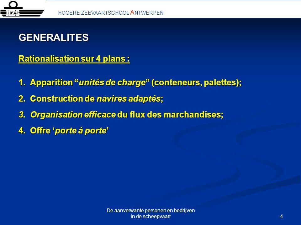 4 De aanverwante personen en bedrijven in de scheepvaart HOGERE ZEEVAARTSCHOOL A NTWERPEN GENERALITES Rationalisation sur 4 plans : 1.Apparition unité