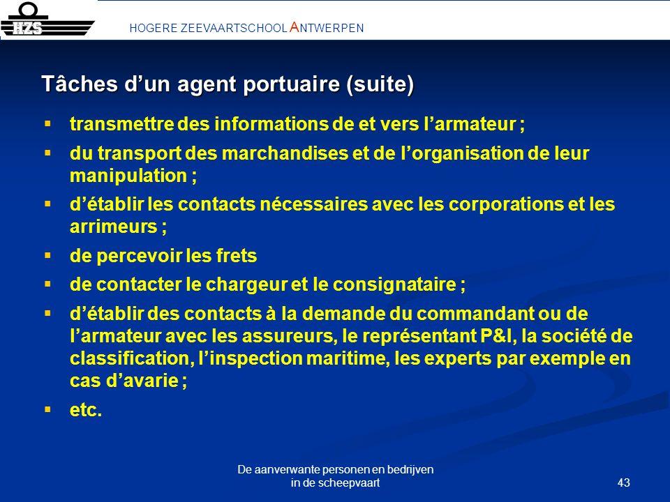 43 De aanverwante personen en bedrijven in de scheepvaart Tâches dun agent portuaire (suite) HOGERE ZEEVAARTSCHOOL A NTWERPEN transmettre des informat