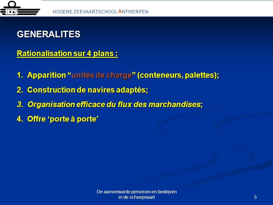 5 De aanverwante personen en bedrijven in de scheepvaart HOGERE ZEEVAARTSCHOOL A NTWERPEN GENERALITES Rationalisation sur 4 plans : 1.Apparition unité