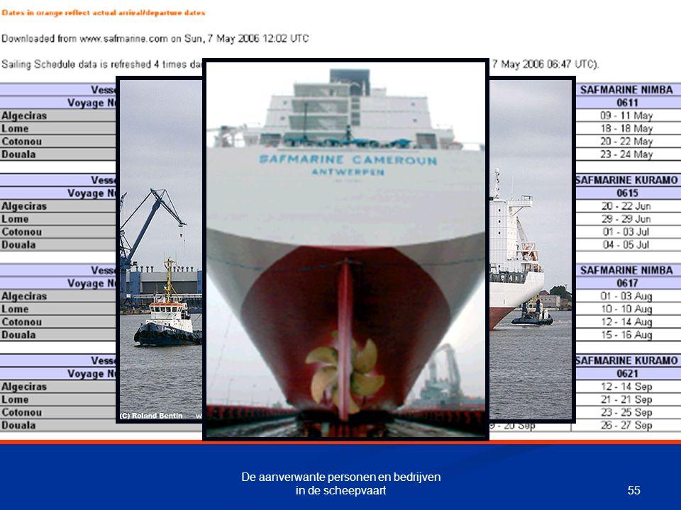 55 De aanverwante personen en bedrijven in de scheepvaart