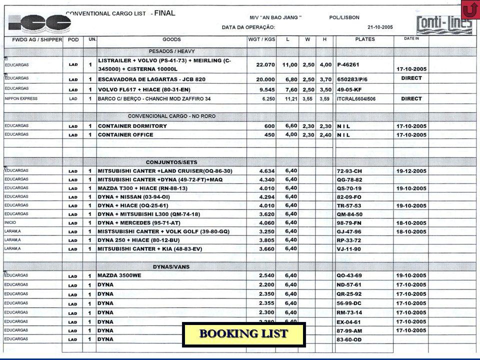 62 De aanverwante personen en bedrijven in de scheepvaart BOOKING LIST