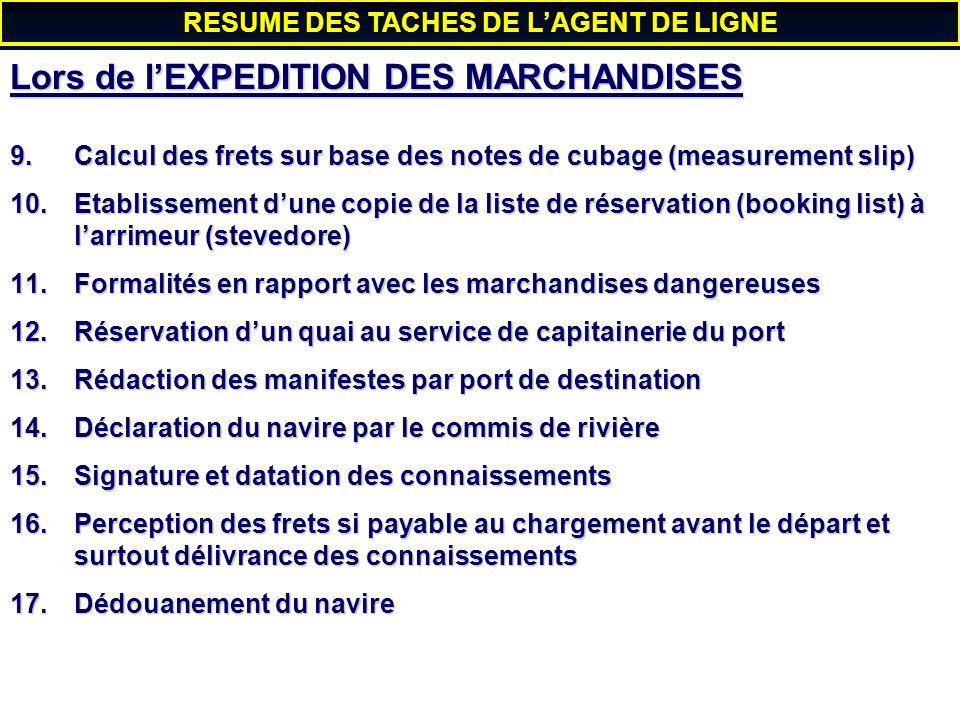 72 De aanverwante personen en bedrijven in de scheepvaart Lors de lEXPEDITION DES MARCHANDISES 9.Calcul des frets sur base des notes de cubage (measur