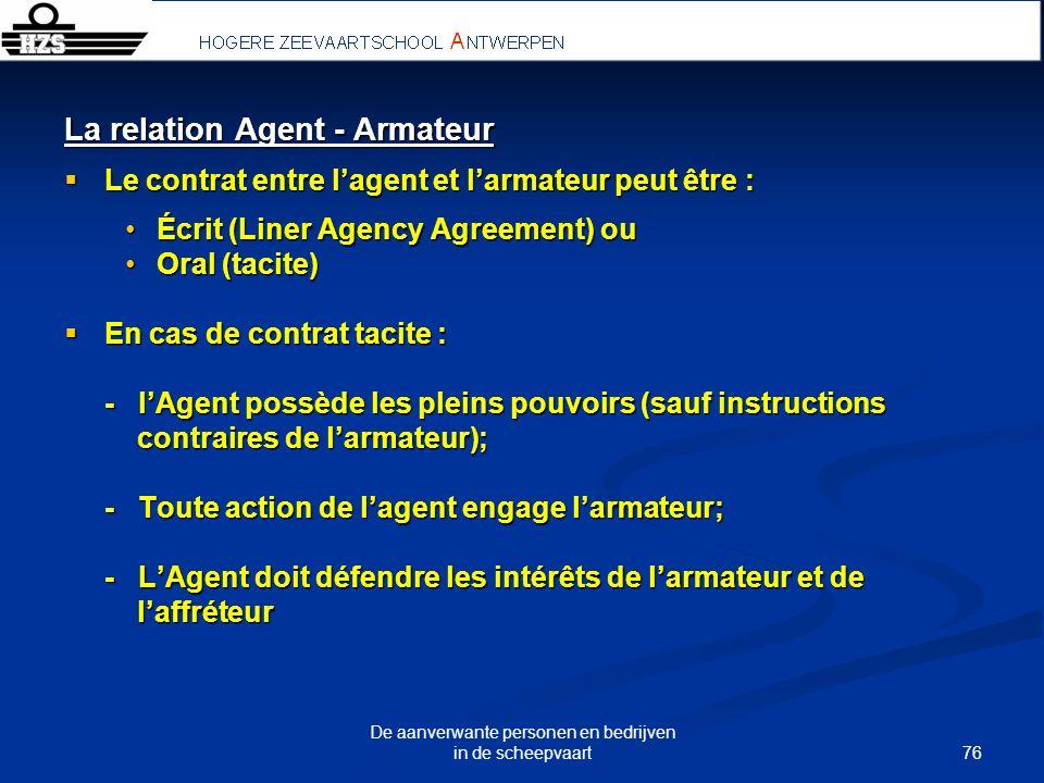 76 De aanverwante personen en bedrijven in de scheepvaart La relation Agent - Armateur Le contrat entre lagent et larmateur peut être : Le contrat ent