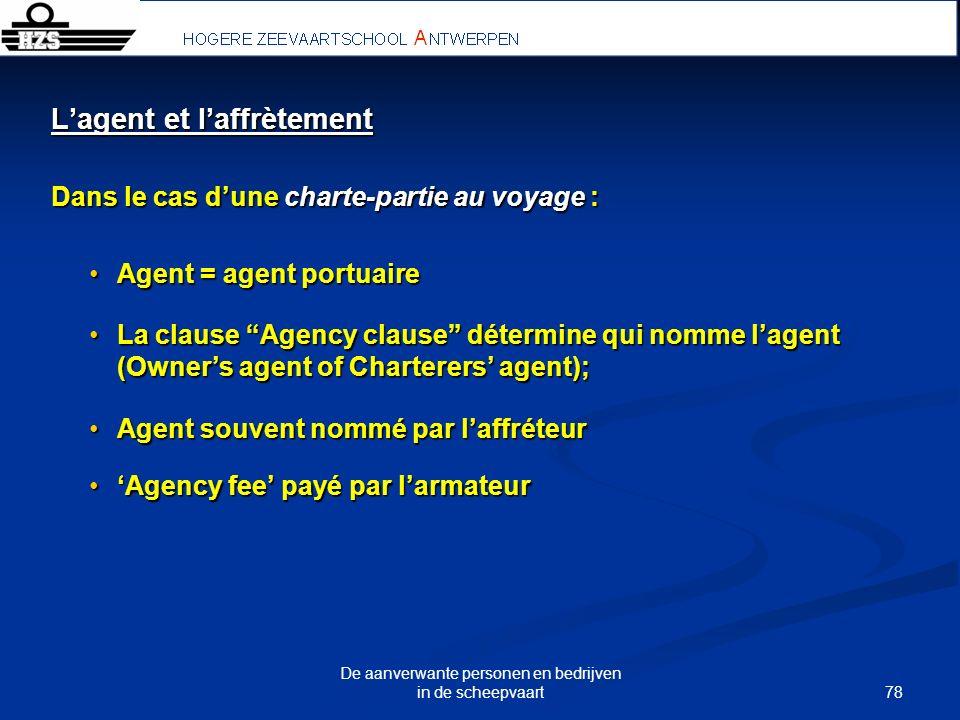 78 De aanverwante personen en bedrijven in de scheepvaart Lagent et laffrètement Dans le cas dune charte-partie au voyage : Agent = agent portuaireAge