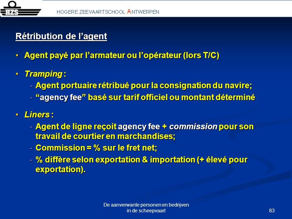 83 De aanverwante personen en bedrijven in de scheepvaart Rétribution de lagent Agent payé par larmateur ou lopérateur (lors T/C)Agent payé par larmat