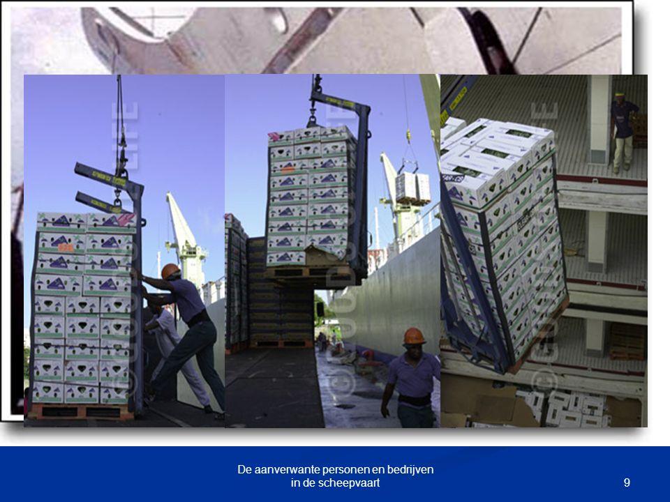 80 De aanverwante personen en bedrijven in de scheepvaart Lagent et laffrètement Durant la période daffrétement à temps : -Operateur paie les coûts variables comme : - Frais de combustibles (fuel costs); - Droits de port et de balisage (port & light dues); - Remorqueurs et pilotage (tugs, pilotage dues); - Droits de canaux (canal dues); - Rétributions dagence (agency fees) et - Frais de manutention de la cargaison.