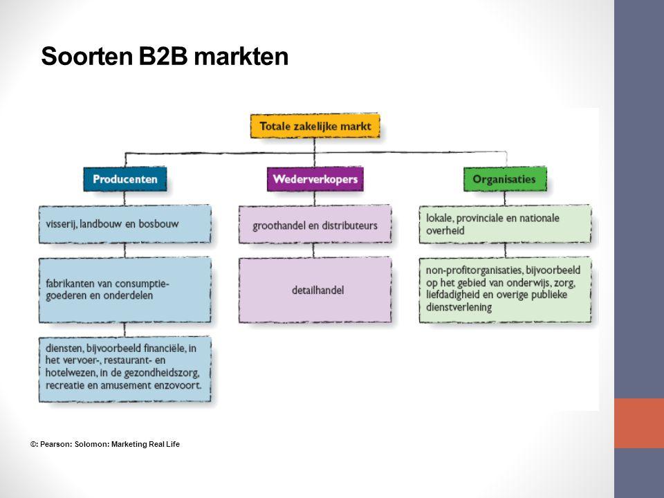 Soorten B2B markten ©: Pearson: Solomon: Marketing Real Life