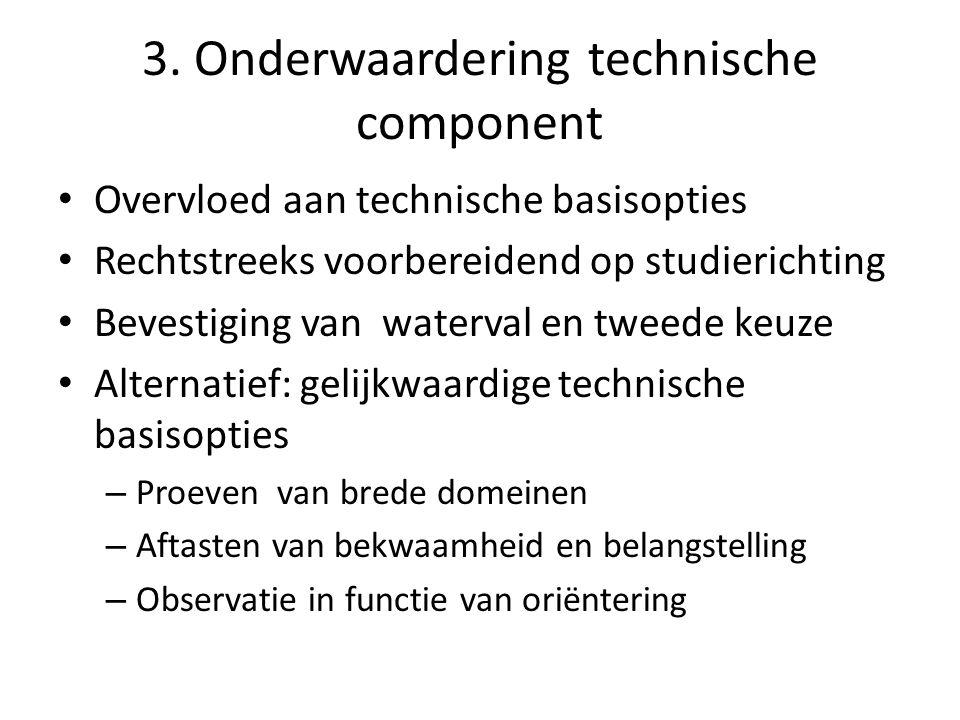 3. Onderwaardering technische component Overvloed aan technische basisopties Rechtstreeks voorbereidend op studierichting Bevestiging van waterval en