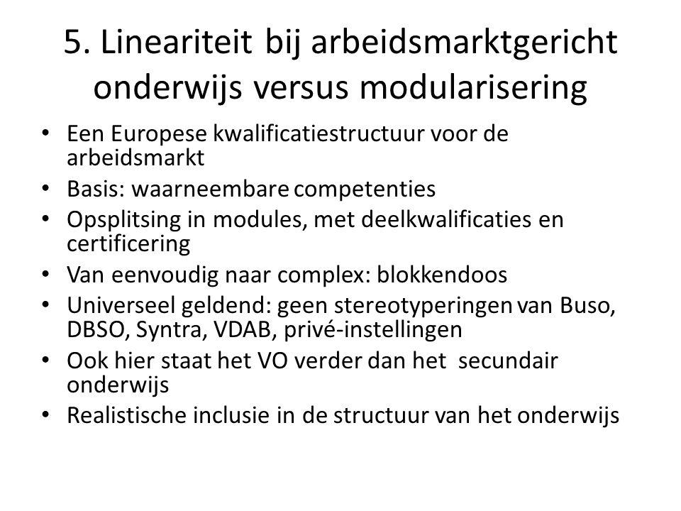 5. Lineariteit bij arbeidsmarktgericht onderwijs versus modularisering Een Europese kwalificatiestructuur voor de arbeidsmarkt Basis: waarneembare com