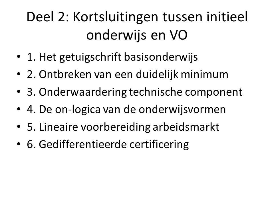 Deel 2: Kortsluitingen tussen initieel onderwijs en VO 1.