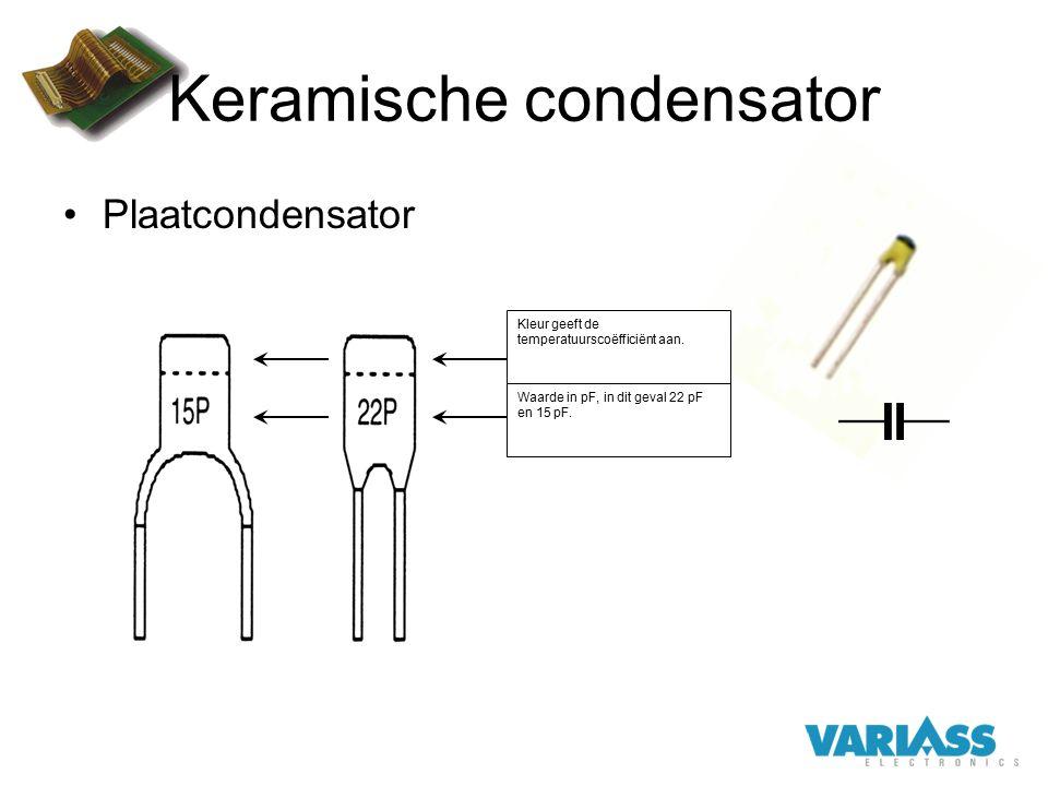 Keramische condensator Plaatcondensator Kleur geeft de temperatuurscoëfficiënt aan. Waarde in pF, in dit geval 22 pF en 15 pF.