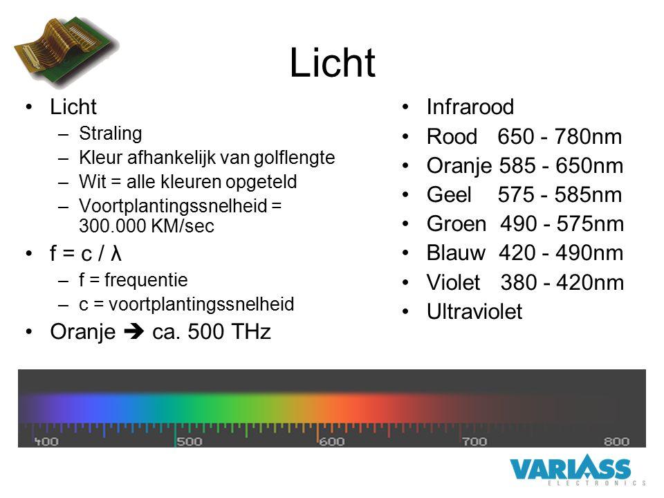 Infrarood Rood 650 - 780nm Oranje 585 - 650nm Geel 575 - 585nm Groen 490 - 575nm Blauw 420 - 490nm Violet 380 - 420nm Ultraviolet Licht –Straling –Kle