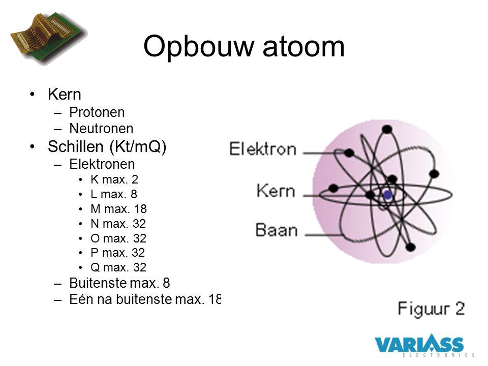 Opbouw atoom Kern –Protonen –Neutronen Schillen (Kt/mQ) –Elektronen K max. 2 L max. 8 M max. 18 N max. 32 O max. 32 P max. 32 Q max. 32 –Buitenste max
